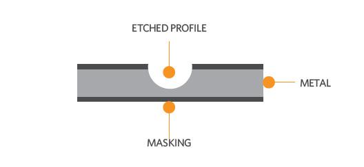 image 1 - Chemical Etching Hole
